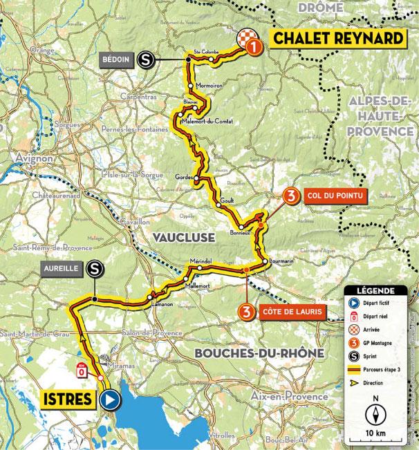 Recorrido (Etapa 3) Tour de La Provence 2021