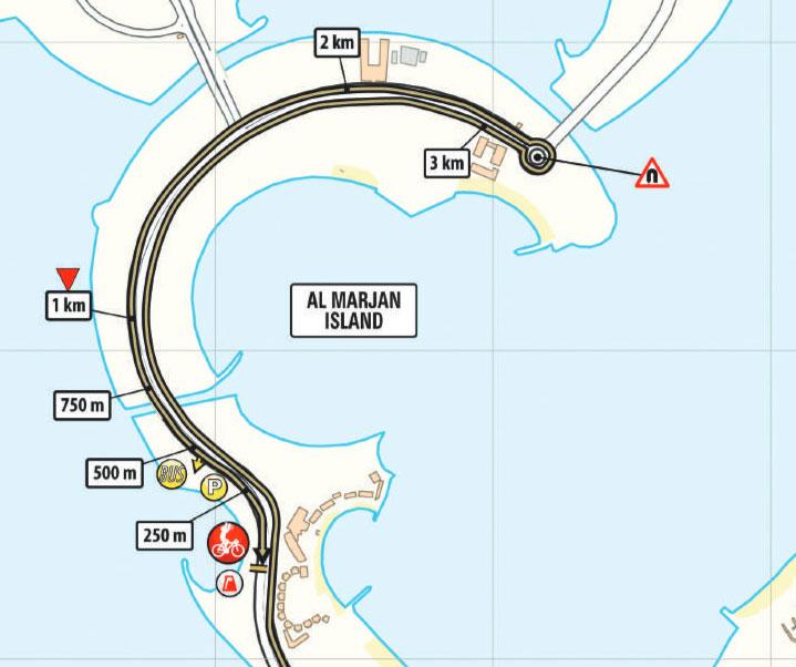 UAE Tour 2021 (Etapa 2) Ultimos kilómetros