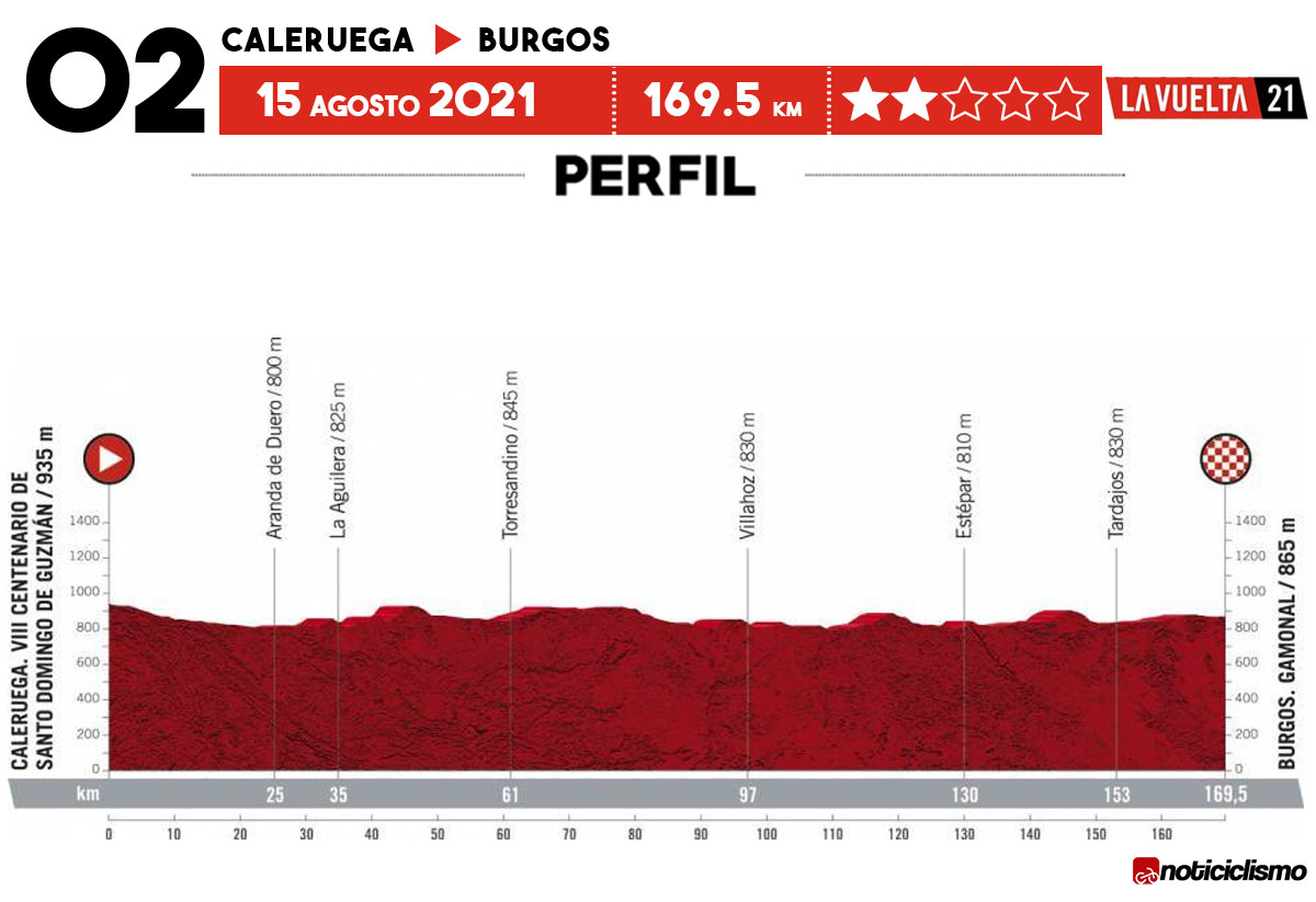 Vuelta a España 2021 - Etapa 2