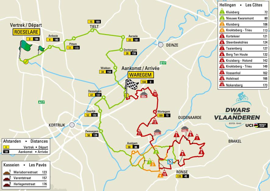 A Través de Flandes 2021 - Recorrido