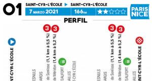 Paris-Niza 2021 - Etapa 1