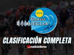 Trofeo Laigueglia – Clasificación Completa