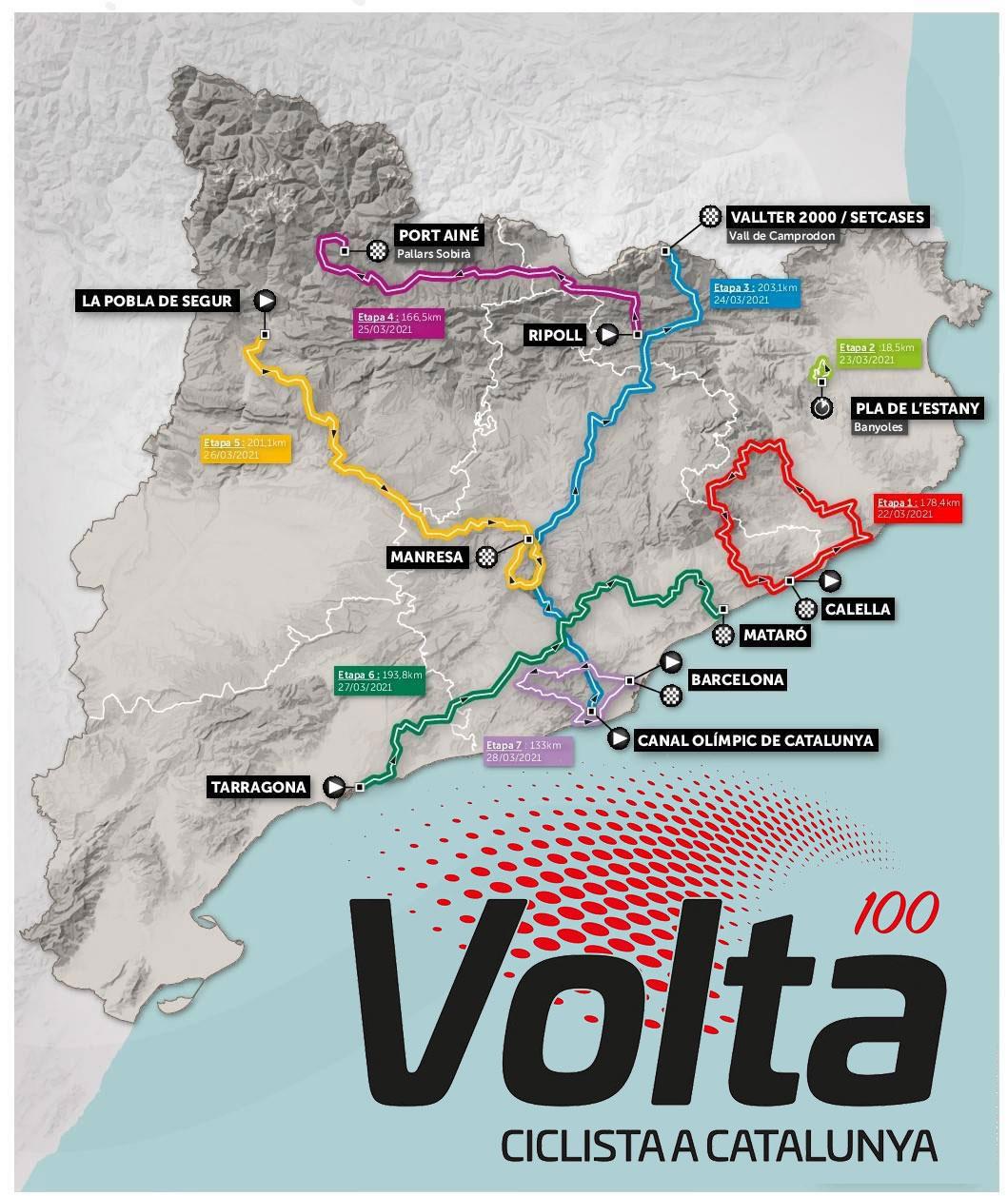 Volta a Catalunya 2021 - Recorrido