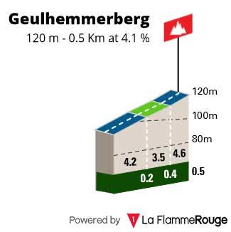 Geulhemmerberg