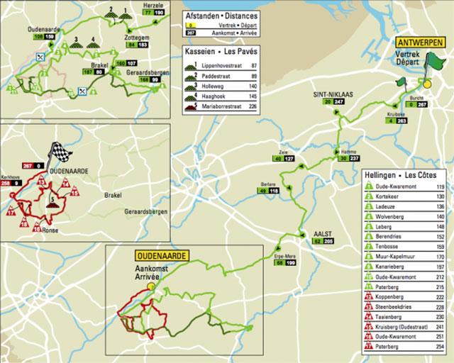 Recorrido del Tour de Flandes 2021