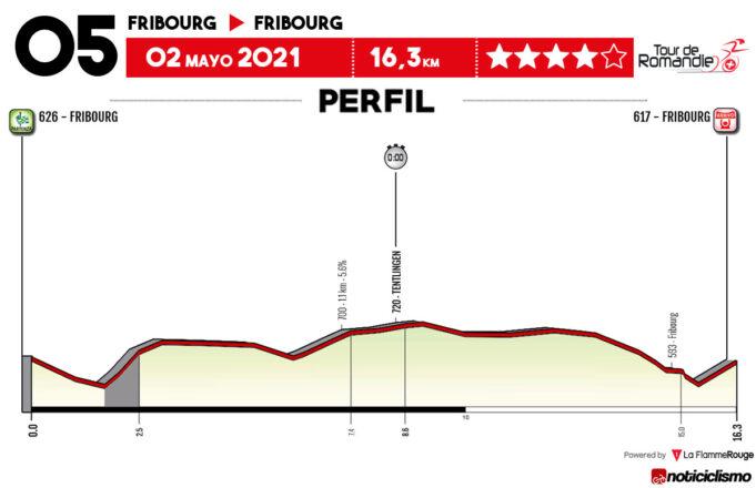 Tour de Romandía 2021 - Etapa 5