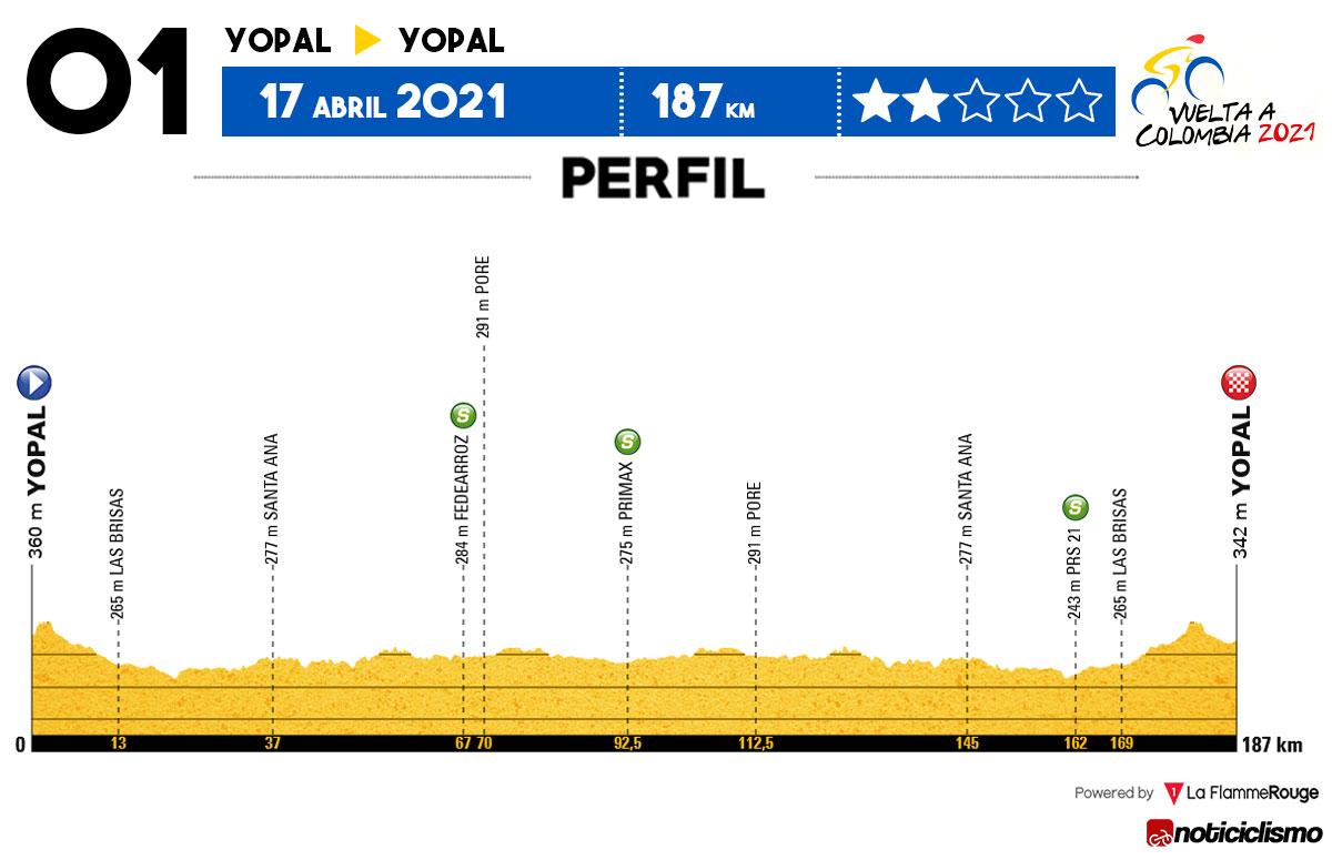 Vuelta a Colombia 2021 - Etapa 1