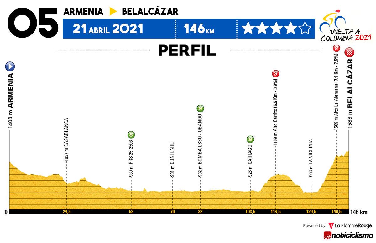 Vuelta a Colombia 2021 - Etapa 5