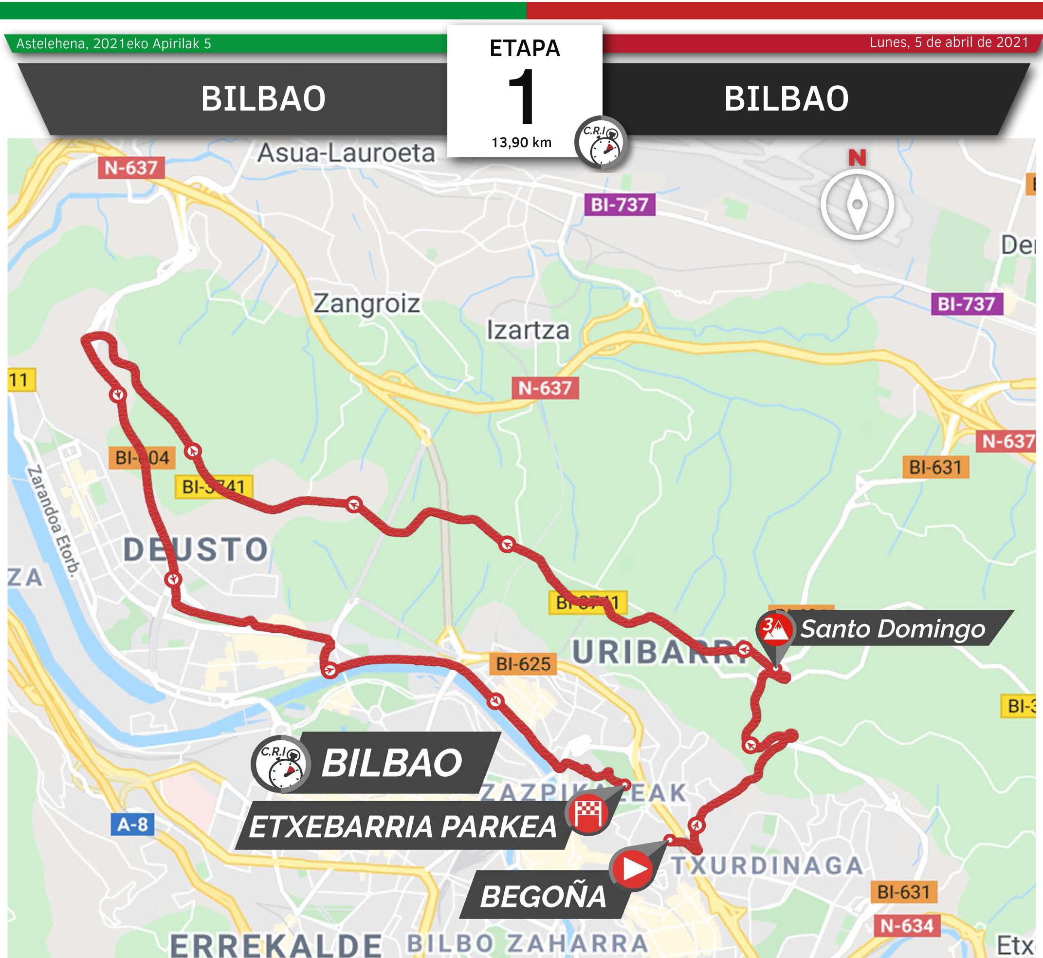 Vuelta al País Vasco 2021 (Etapa 1) Recorrido