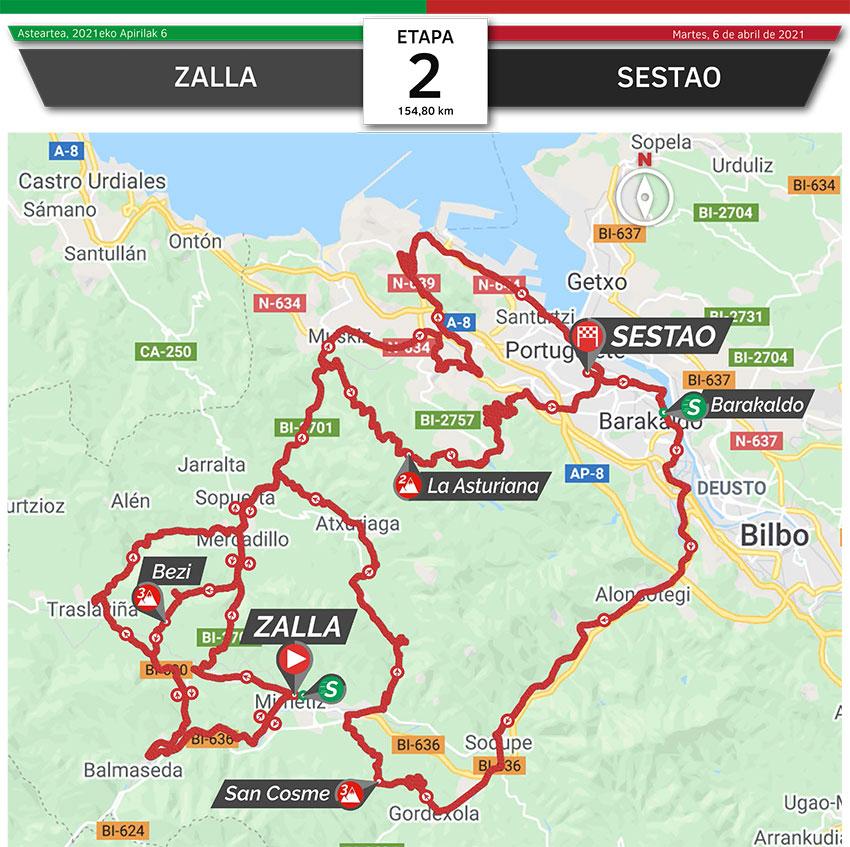 Vuelta al País Vasco 2021 (Etapa 2) Recorrido