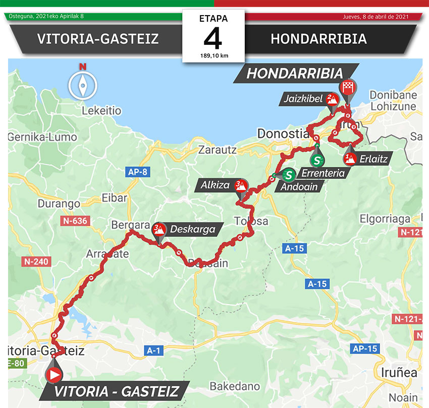 Vuelta al País Vasco 2021 (Etapa 4) Recorrido
