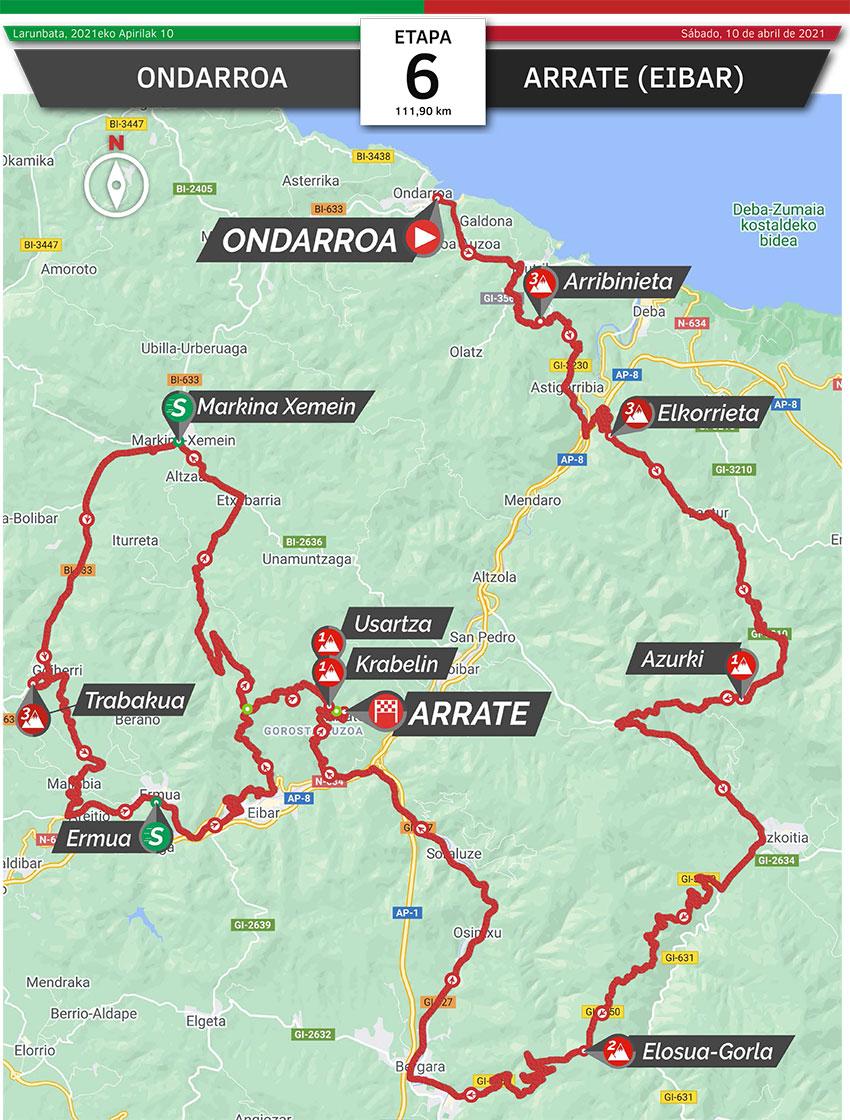 Vuelta al País Vasco 2021 (Etapa 6) Recorrido
