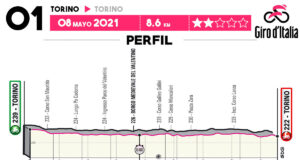 Giro de Italia 2021 - Etapa 1