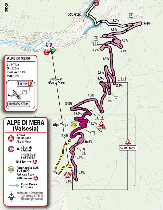 Giro de Italia 2021 - Etapa 19 - Últimos kilómetros