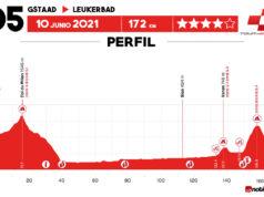 Tour de Suiza 2021 - Etapa 5