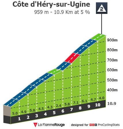 Côte d'Héry-sur-Ugine