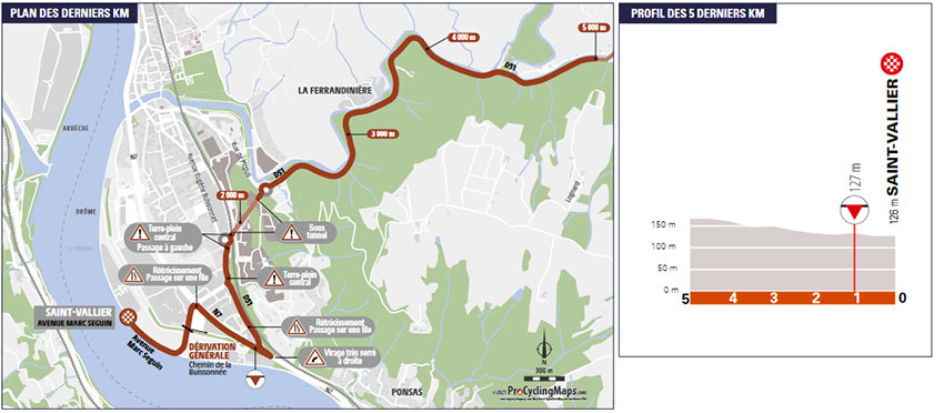 Critérium du Dauphiné 2021 - Etapa 5 - Últimos kilómetros