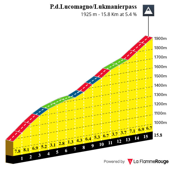 LukmanierPass
