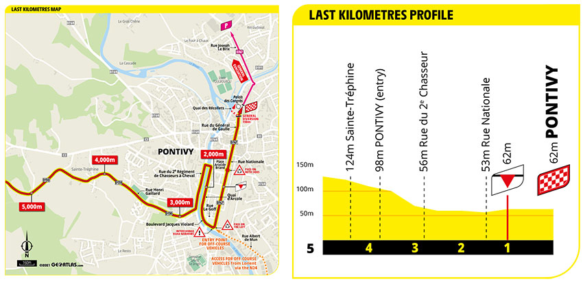Tour de Francia 2021 - Etapa 3 - Ultimos Kilómetros