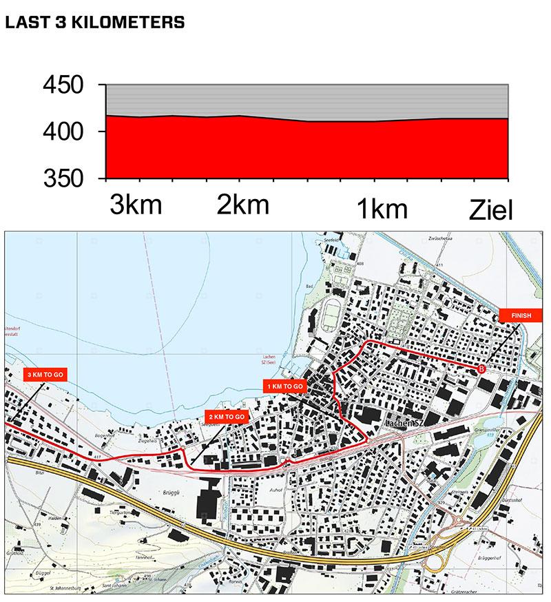 Tour de Suiza 2021 - Etapa 2 - Últimos kilómetros