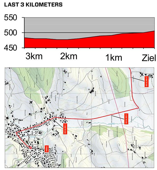 Tour de Suiza 2021 - Etapa 3 - Últimos kilómetros