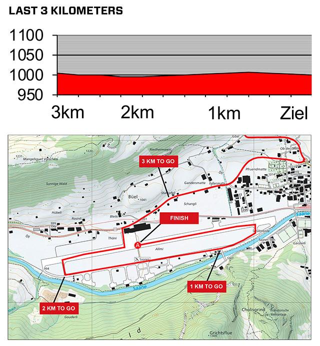 Tour de Suiza 2021 (Etapa 4) Últimos kilómetros
