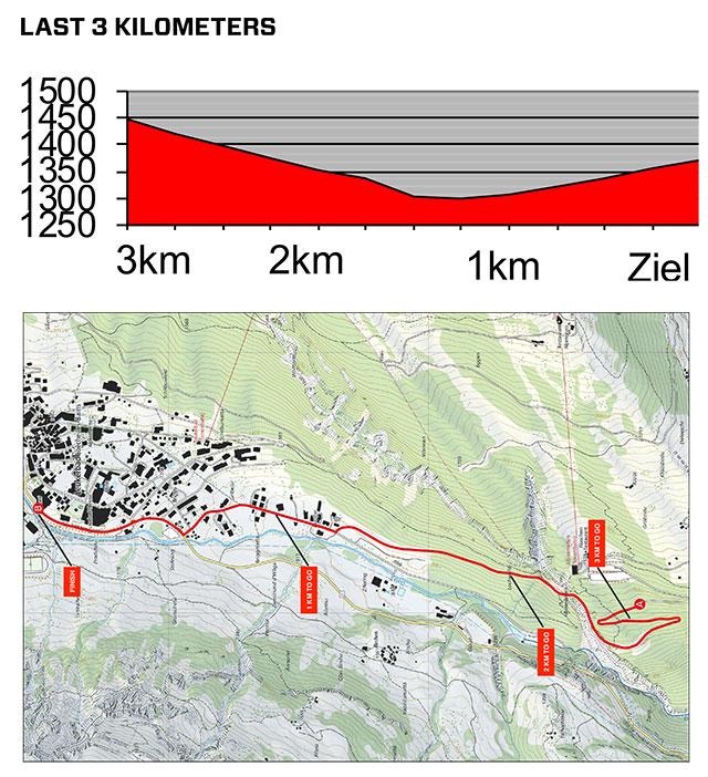 Tour de Suiza 2021 (Etapa 5) Ultimos Kilómetros