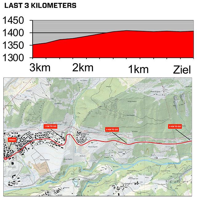 Tour de Suiza 2021 (Etapa 6) Ultimos Kilómetros