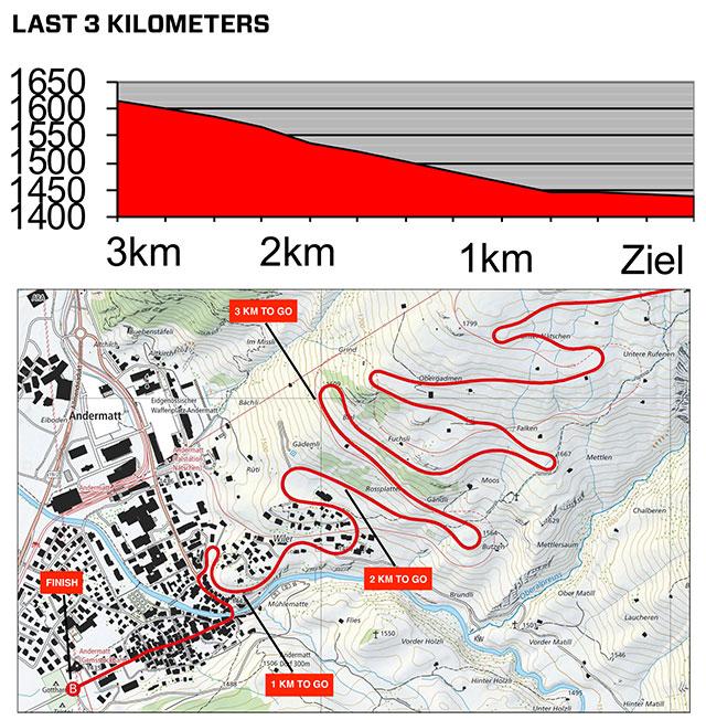 Tour de Suiza 2021 (Etapa 7) Ultimos Kilómetros
