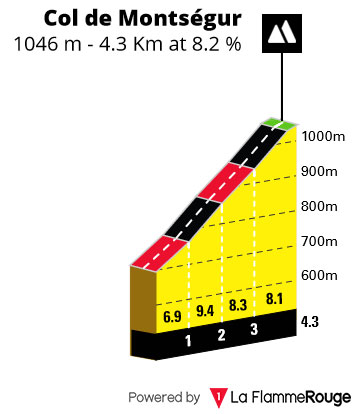 Col de Montségur