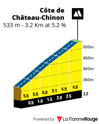 Côte de Château-Chinon