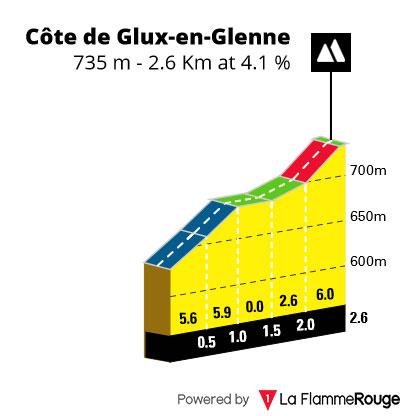 Côte de Glux-en-Genne