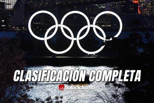 Juegos Olímpicos Tokio 2020 – Clasificación Completa