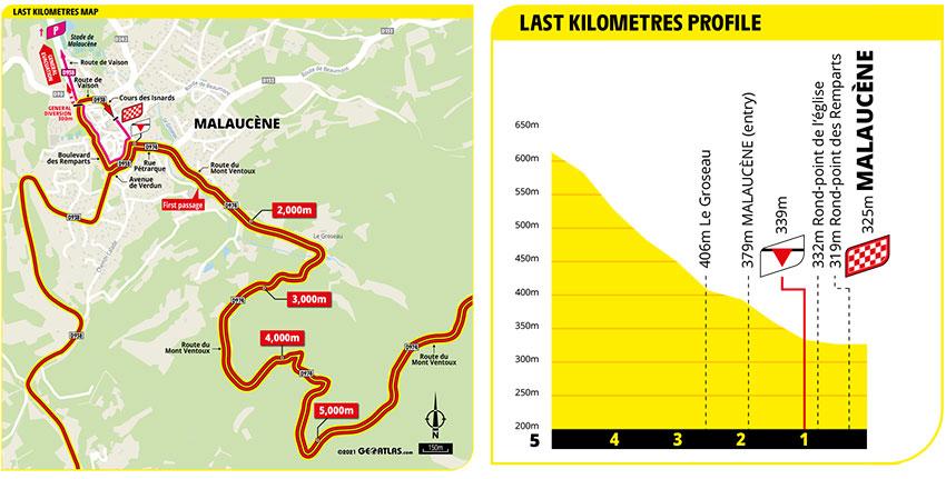 Tour de Francia 2021 - Etapa 11 - Ultimos Kilómetros