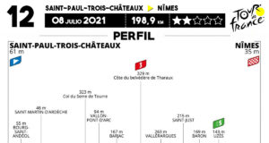Tour de Francia 2021 - Etapa 11