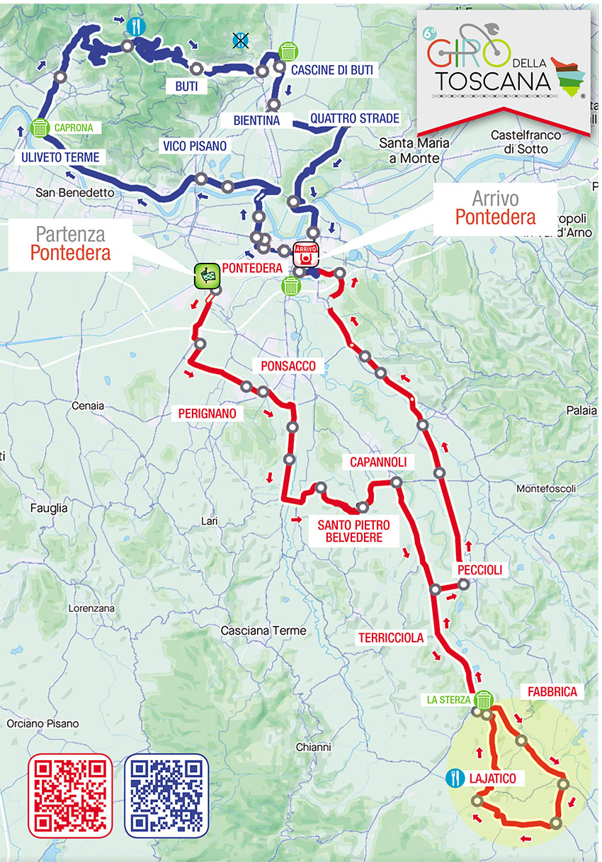 Recorrido del Giro de la Toscana 2021