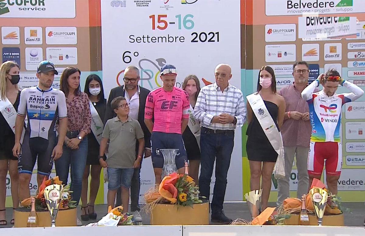 Pódium de la Coppa Sabatini 2021